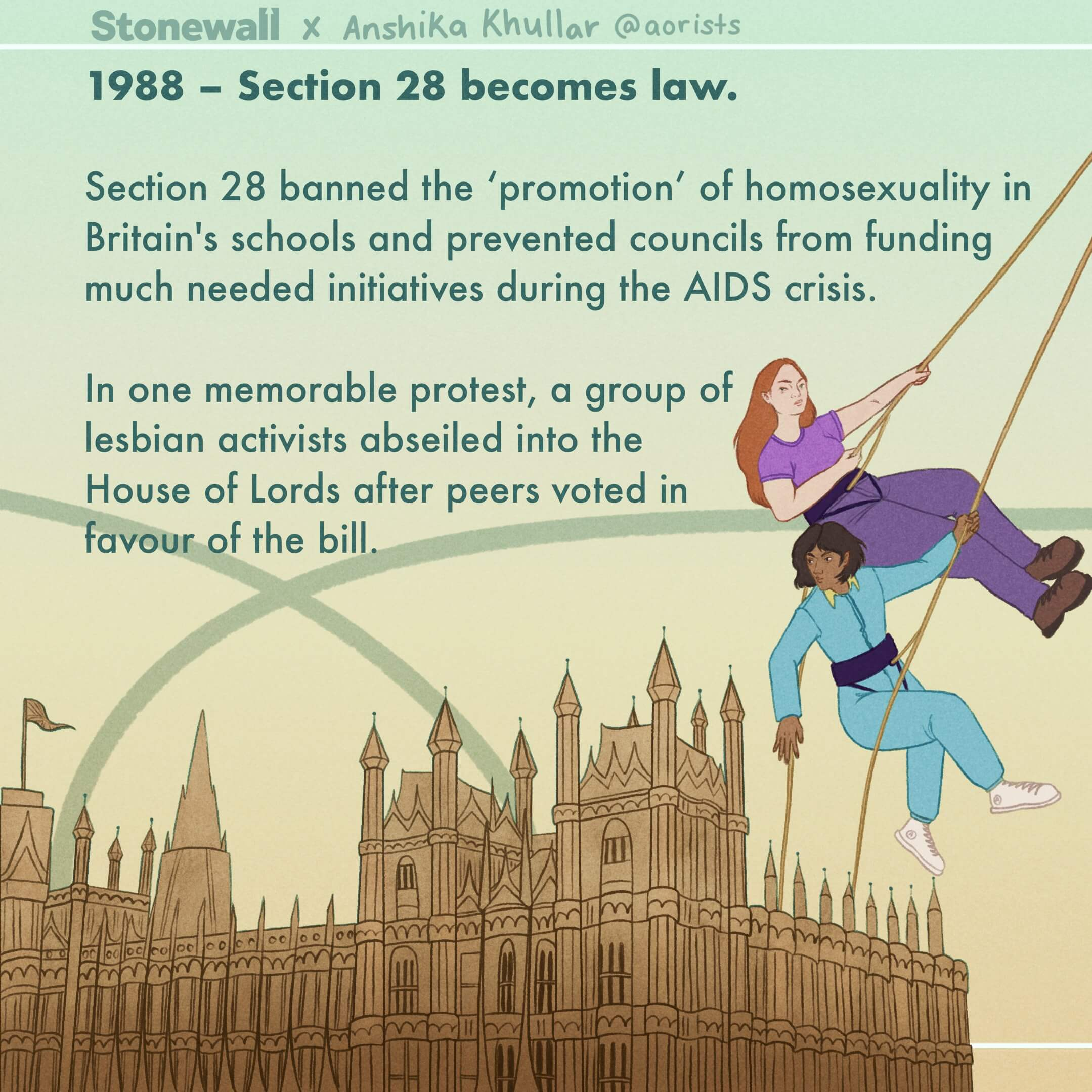 1988 – Section 28 becomes law. Section 28 banned the 'promotion' of homosexuality in Britain's schools and prevented councils from funding much needed initiatives during the AIDS crisis. In one memorable protest, a group of lesbian activists abseiled into the House of Lords after peers voted in favour of the bill. Illustration of: women abseiling down from the top of the slide, as if into the House of Lords (represented at the bottom of the slide)