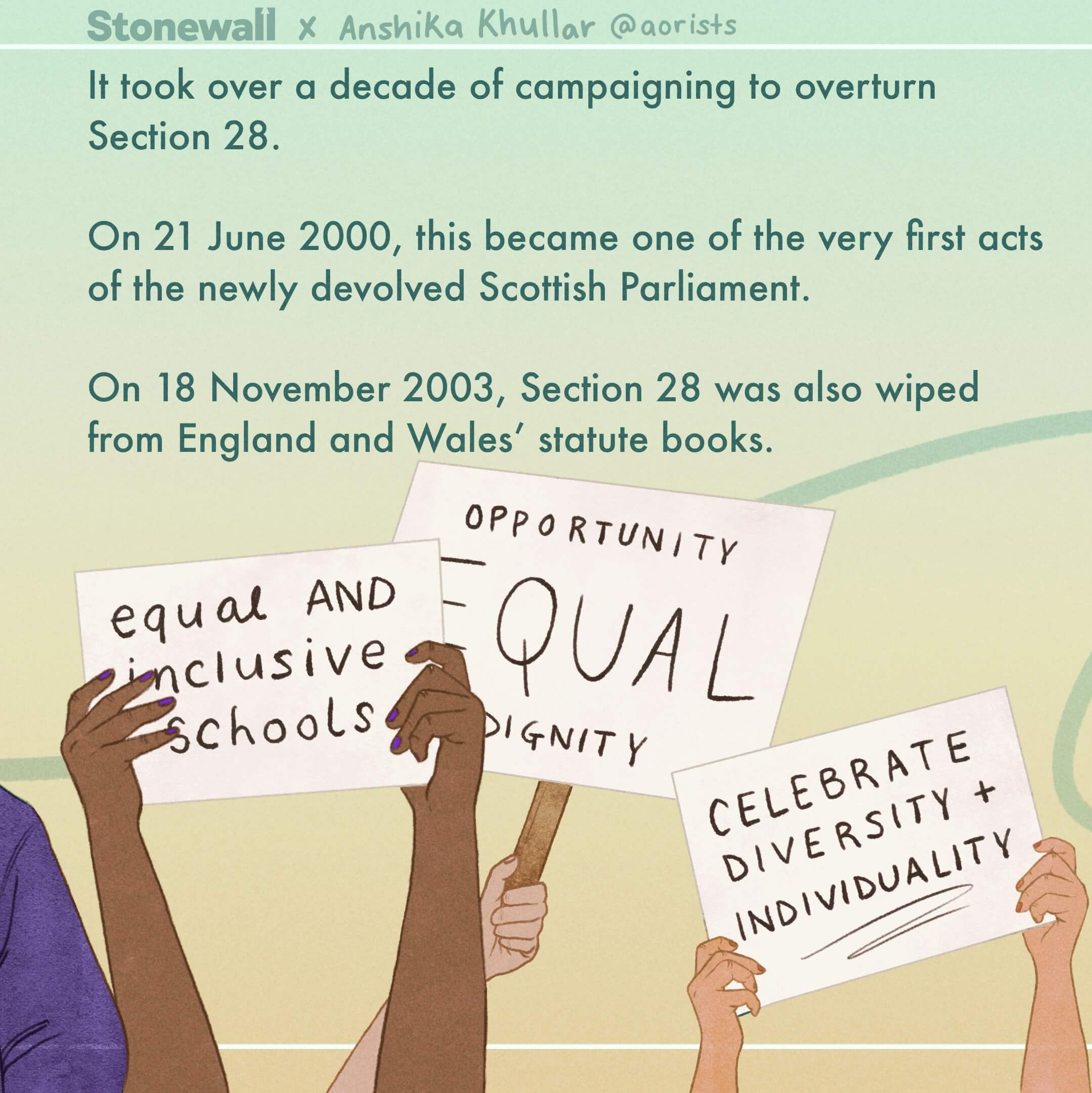 It took over a decade of campaigning to overturn Section 28. On 21 June 2000, this became one of the very first acts of the newly devolved Scottish Parliament. On 18 November 2003, Section 28 was also wiped from England and Wales' statute books. Illustration of: a row of people holding up placards with inclusive education messaging on them as if at a protest