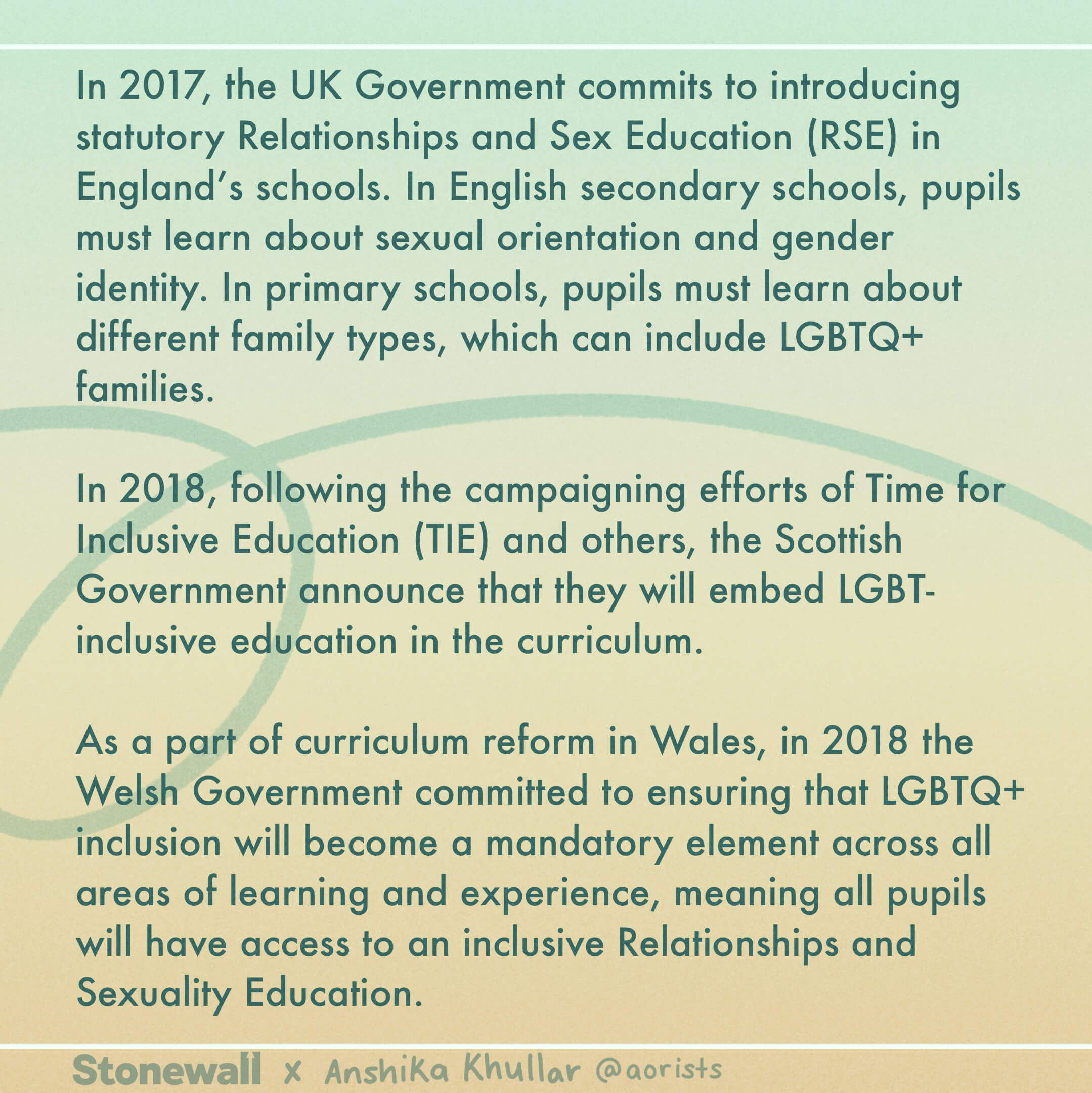 In 2017, the UK Government commits to introducing statutory Relationships and Sex Education (RSE) in England's schools. In English secondary schools, pupils must learn about sexual orientation and gender identity. In primary schools, pupils must learn about different family types, which can include LGBTQ+ families. In 2018, following the campaigning efforts of Time for Inclusive Education (TIE) and others, the Scottish Government announce that they will embed LGBT-inclusive education in the curriculum. As a part of curriculum reform in Wales, in 2018 the Welsh Government committed to ensuring that LGBTQ+ inclusion will become a mandatory element across all areas of learning and experience, meaning all pupils will have access to an inclusive Relationships and Sexuality Education.