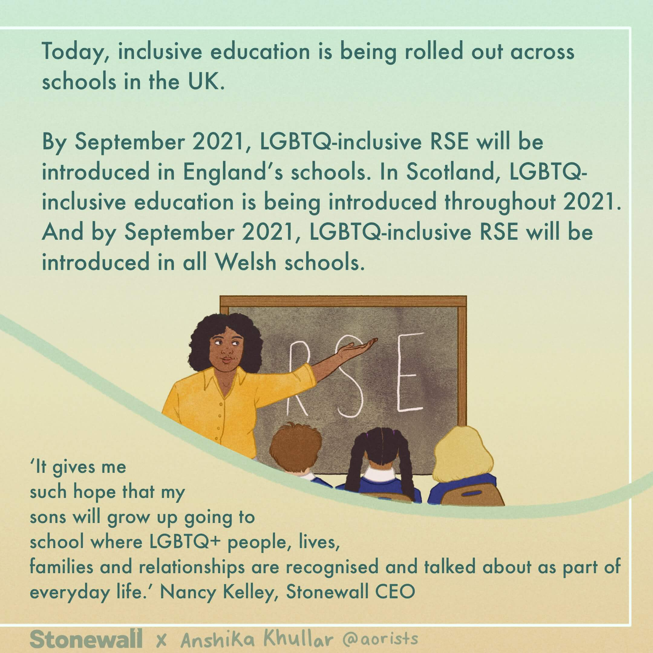 Today, inclusive education is being rolled out across schools in the UK. By September 2021, LGBTQ-inclusive RSE will be introduced in England's schools. In Scotland, LGBTQ-inclusive education is being introduced throughout 2021. And by September 2021, LGBTQ-inclusive RSE will be introduced in all Welsh schools. 'It gives me such hope that my sons will grow up going to school where LGBTQ+ people, lives, families and relationships are recognised and talked about as part of everyday life.' Nancy Kelley, Stonewall CEO. Mini illustration of: a classroom with a teacher teaching inclusive education to students