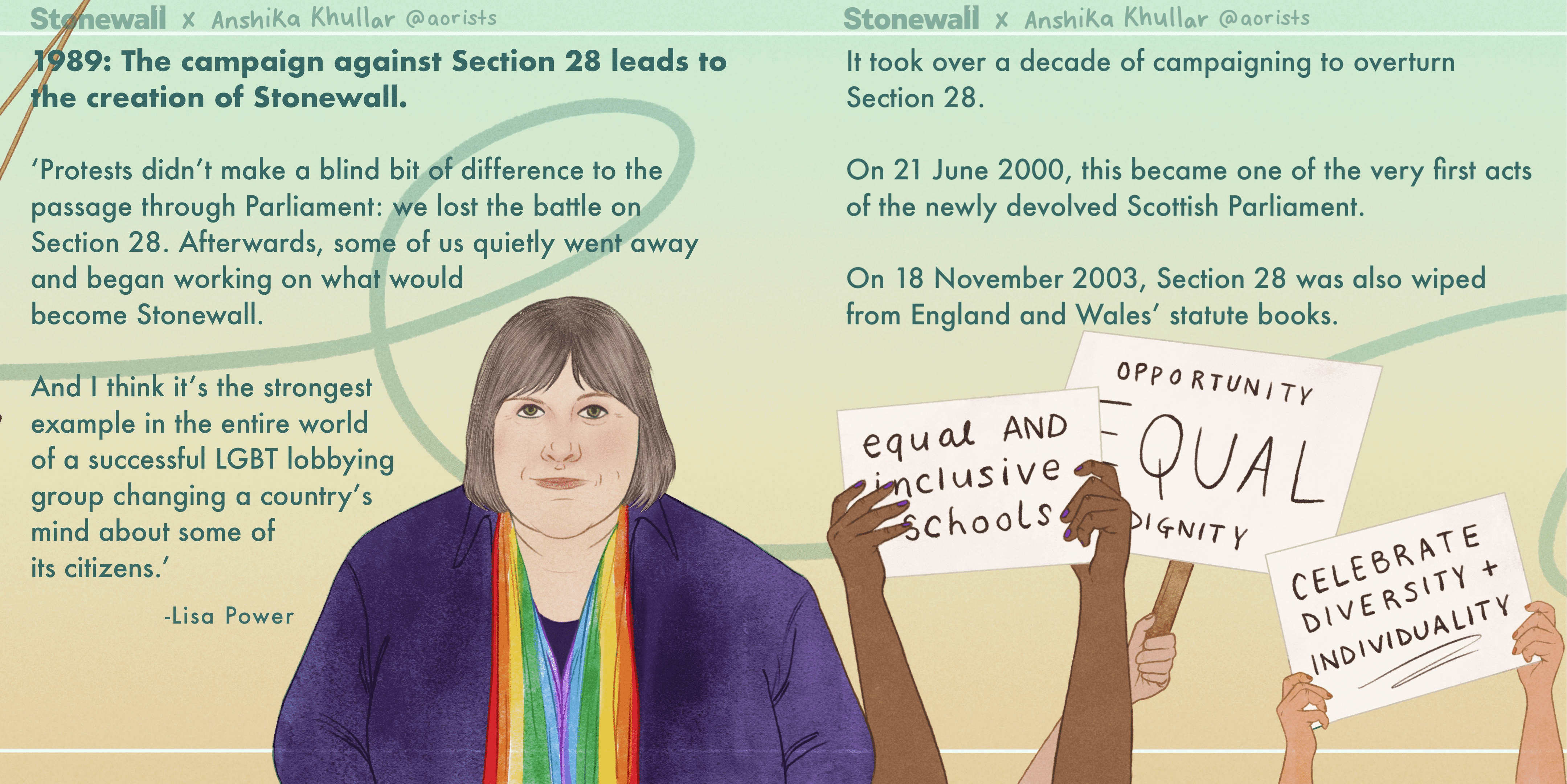 1989: The campaign against Section 28 leads to the creation of Stonewall. 'Protests didn't make a blind bit of difference to the passage through Parliament: we lost the battle on Section 28. Afterwards, some of us quietly went away and began working on what would become Stonewall. And I think it's the strongest example in the entire world of a successful LGBT lobbying group changing a country's mind about some of its citizens.' Illustration of: Lisa Power. It took over a decade of campaigning to overturn Section 28. On 21 June 2000, this became one of the very first acts of the newly devolved Scottish Parliament. On 18 November 2003, Section 28 was also wiped from England and Wales' statute books. Illustration of: a row of people holding up placards with inclusive education messaging on them as if at a protest.